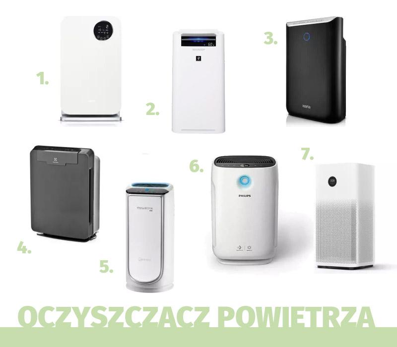 Oczyszczacze powietrza - ranking