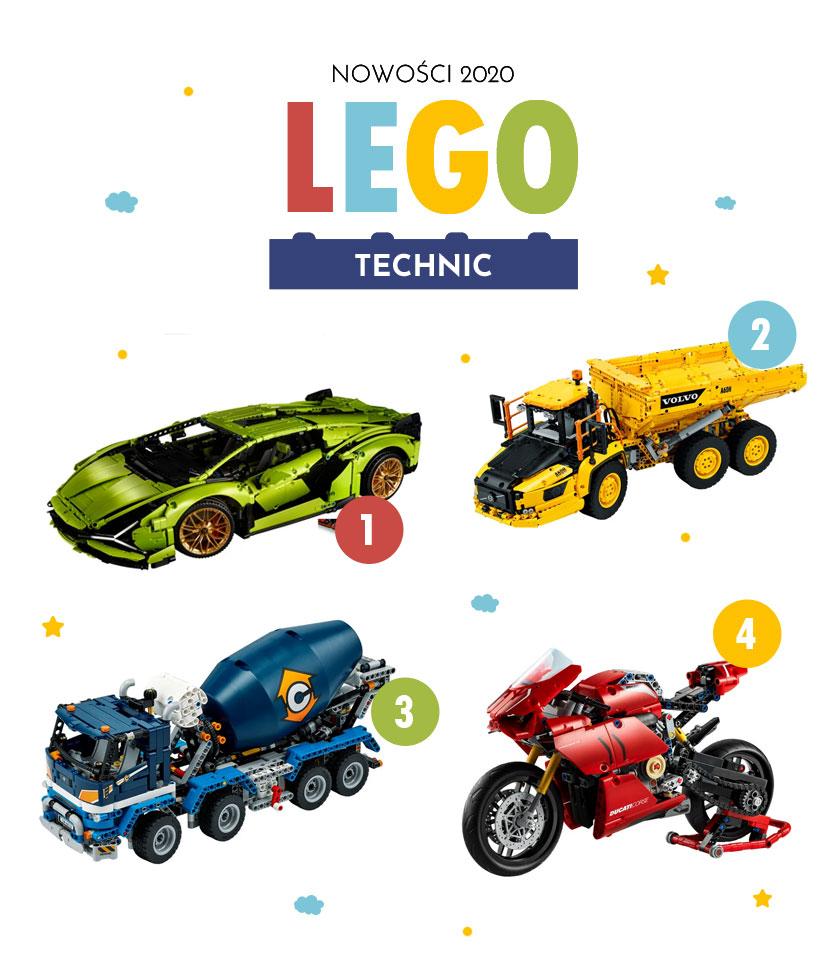 Nowości 2020 Lego Technic